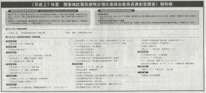 関東地区電気使用合理化委員会委員長表彰受賞者